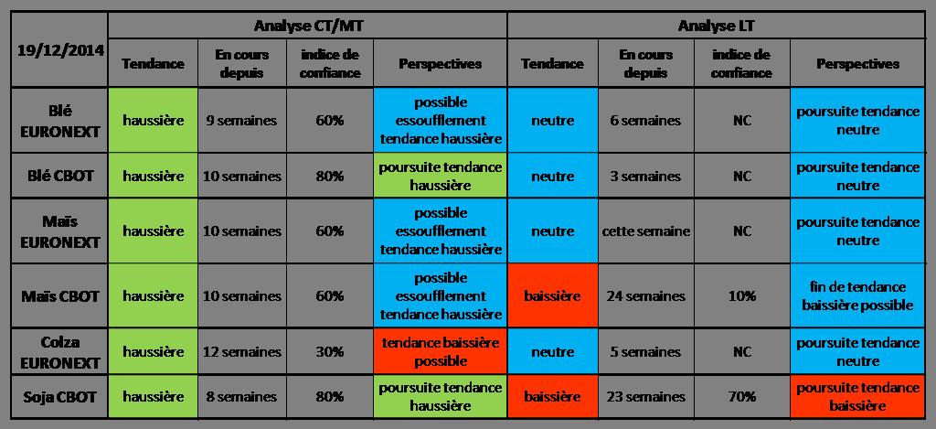 synthèse 6 marchés  VSR 2014_12_19.docx