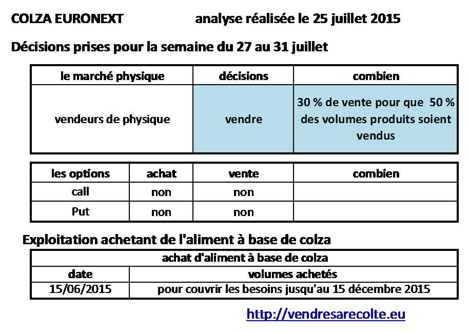 décisions_colza_euronext_VSR_24-07-2015