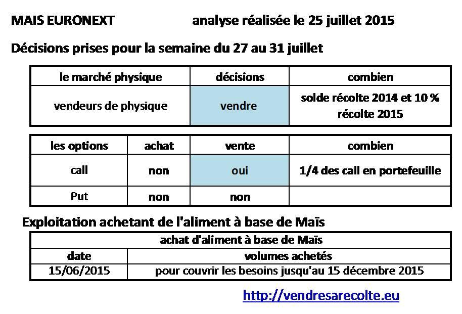 décisions_maïs_euronext_VSR_24-07-2015