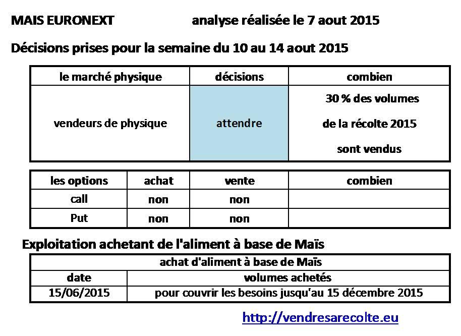 décisions_Maïs_Euronext _VSR_07-08-2015
