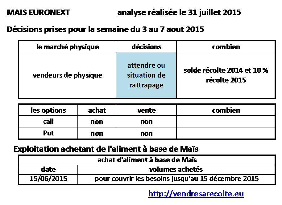 décisions_Maïs_Euronext_VSR_31-07-15