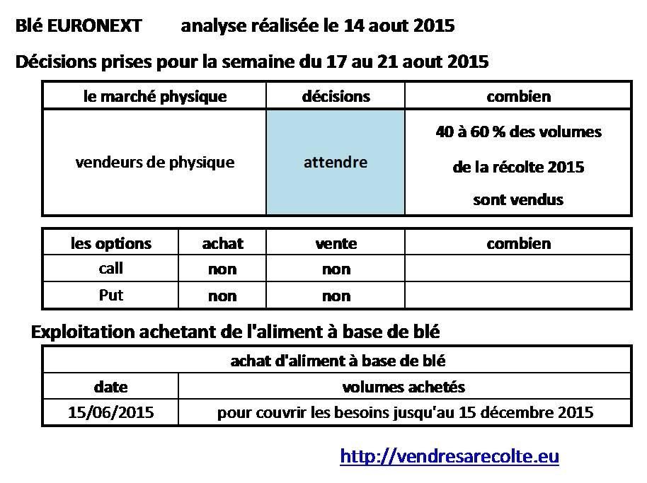 décisions_blé_Euronext_VSR_14-08-15