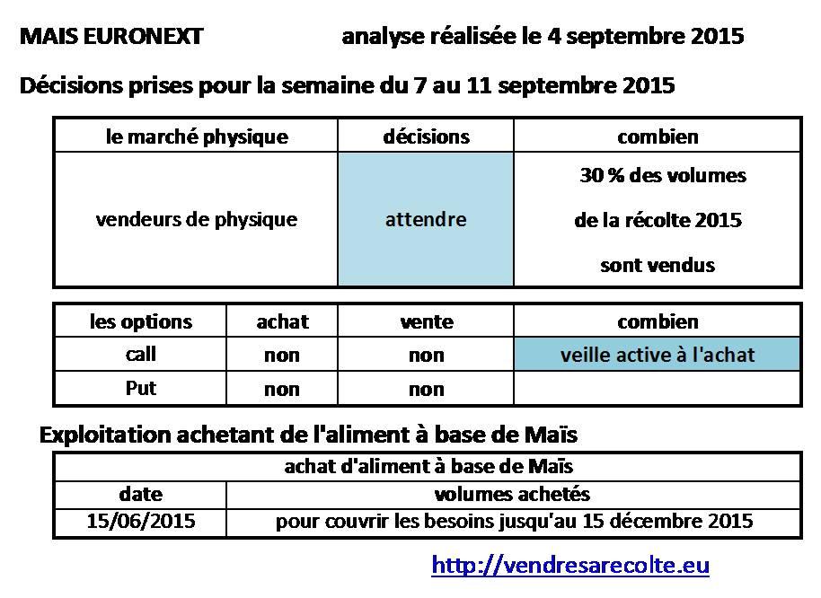 décisions_Maïs_Euronext_VSR_04-09-2015
