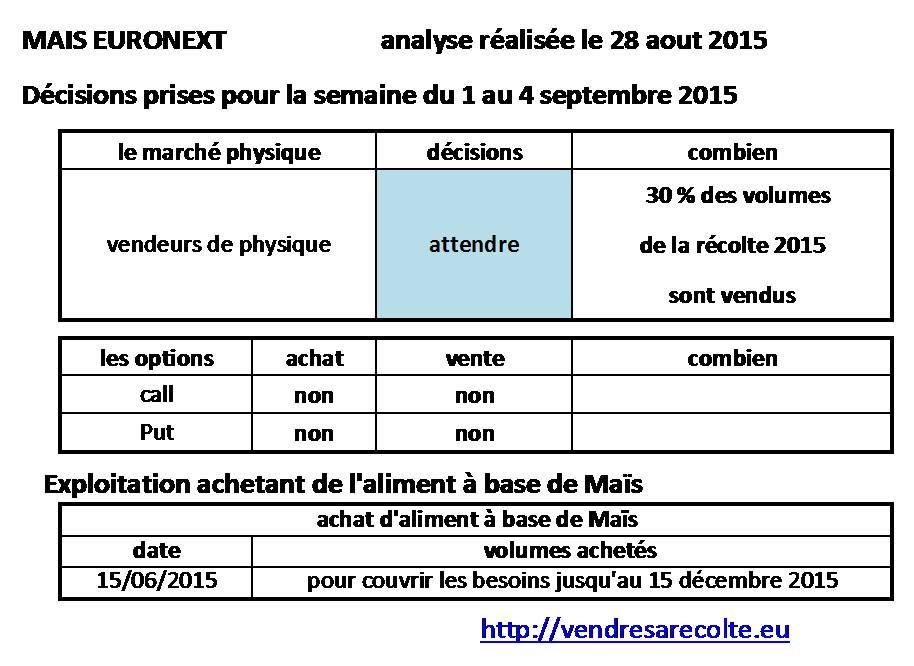 décisions_Maïs_euronext_VSR_28-08-2015