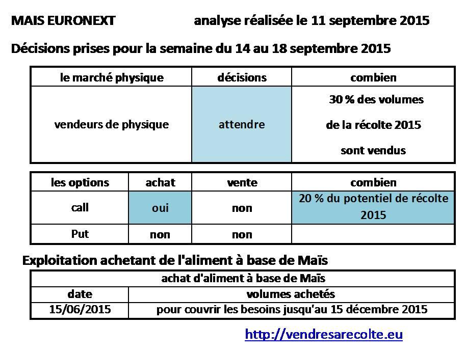 décisions_maïs_euronext_VSR_11-09-15