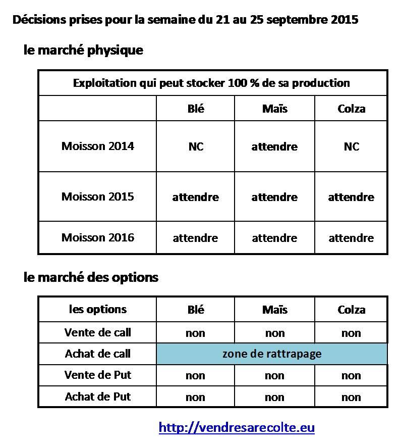 synthèse_décisions_euronext_VSR_18-09-2015