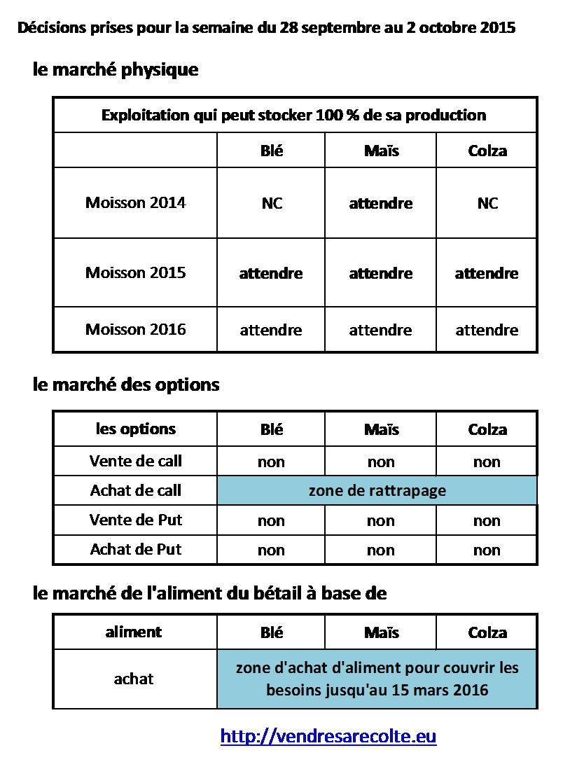 synthèse_décisions_euronext_VSR_25-09-15