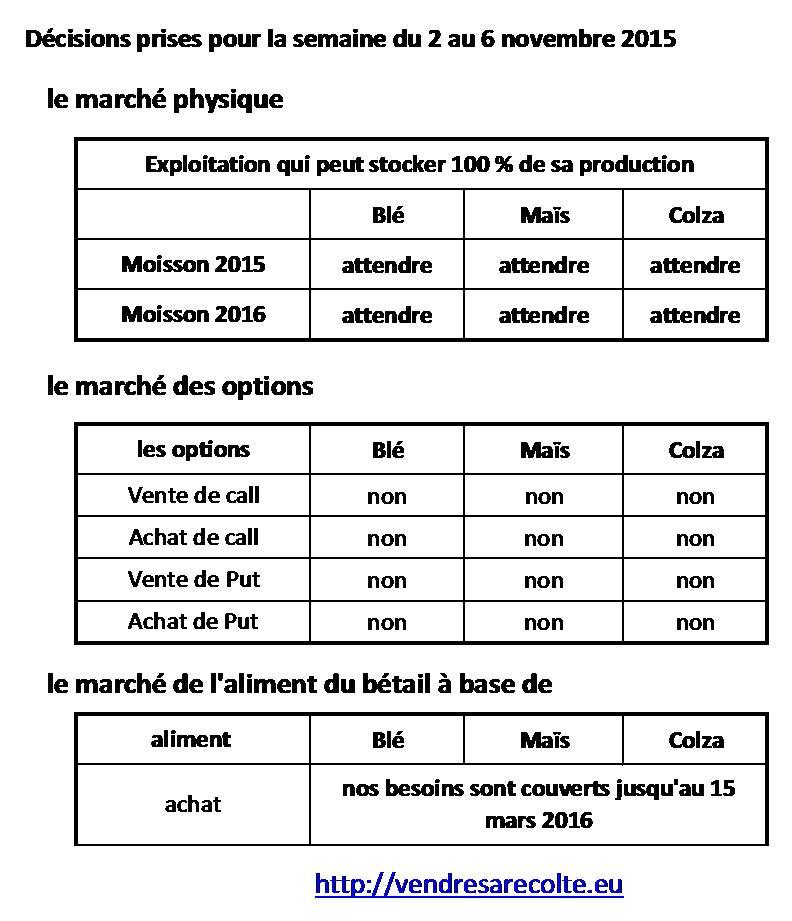 Synthèse_décisions_Euronext_VSR_30-10-2015