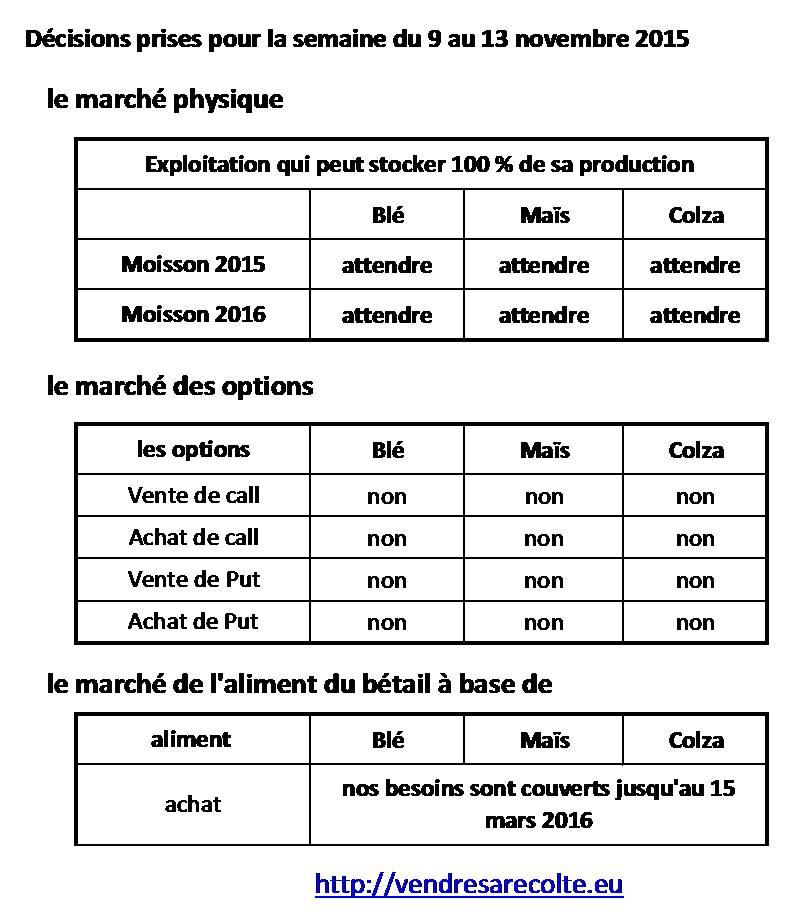 Synthèse_décisions_euronext_VSR_7-11-2015